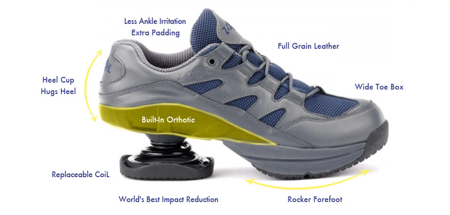 00f6f8d5e2 All elements of the shoe design work together to create the ultimate  comfort shoe.