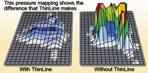 Pressure Map ThinLine Difference